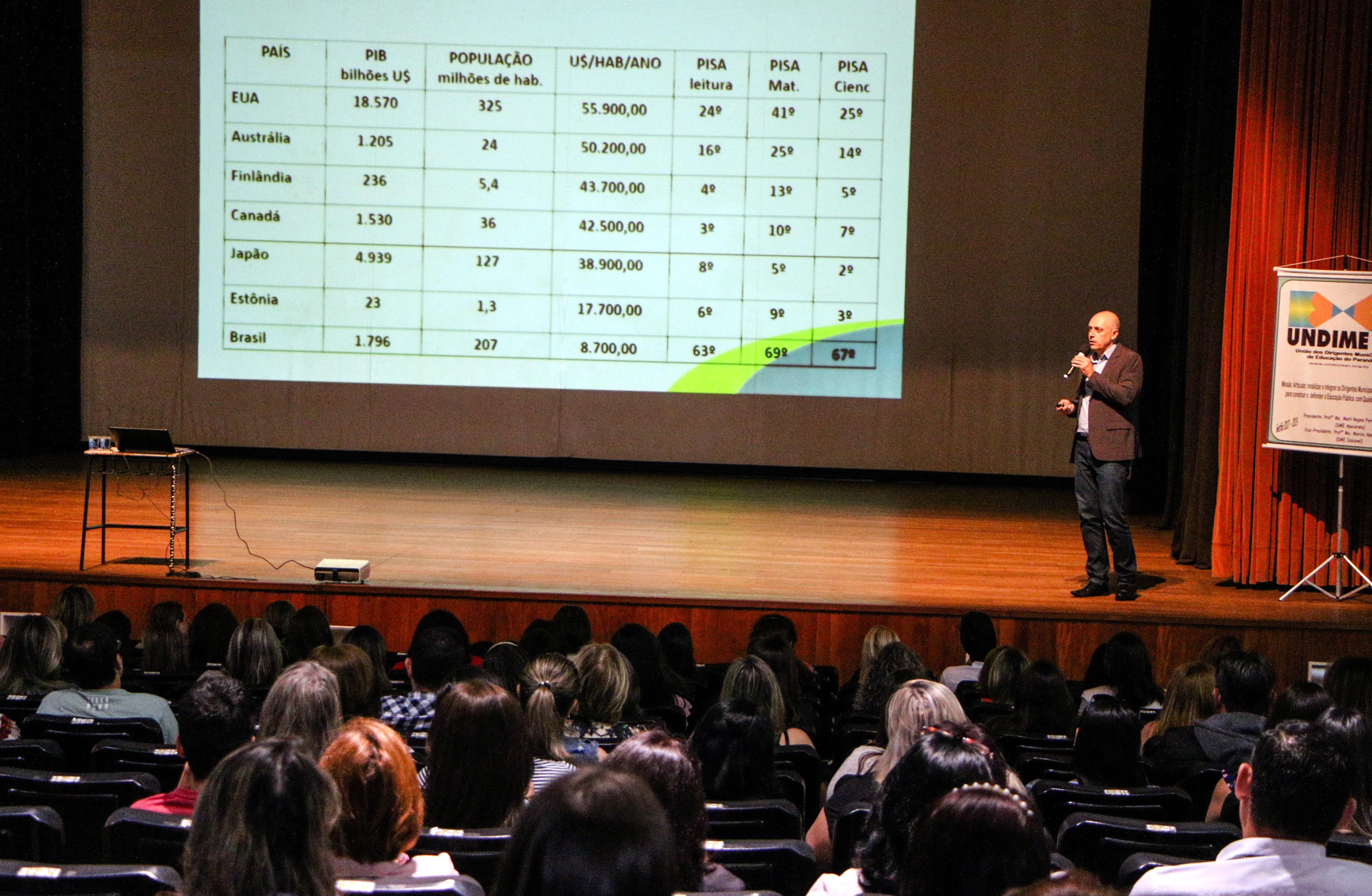 Undime-PR promove discussão sobre uso de tecnologias digitais em sala de aula